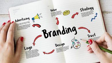 Design Brands