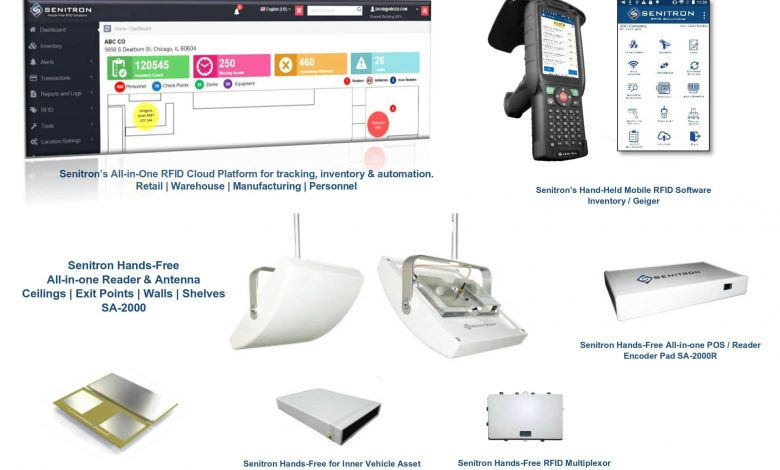 RFID inventory solutions