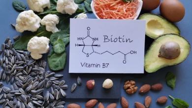 Biotin capsule