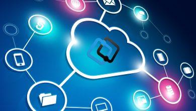 Business Needs Cloud Computing Strategy